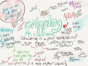 Mindmap of 'Cripping the Classroom'